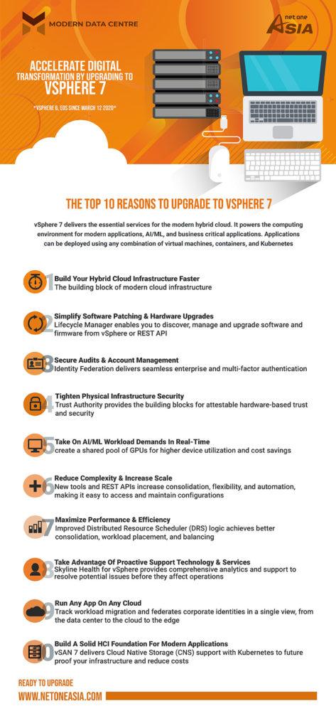 10 Reasons to Upgrade to vSphere 7